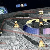 росія збирається колонізувати місяць